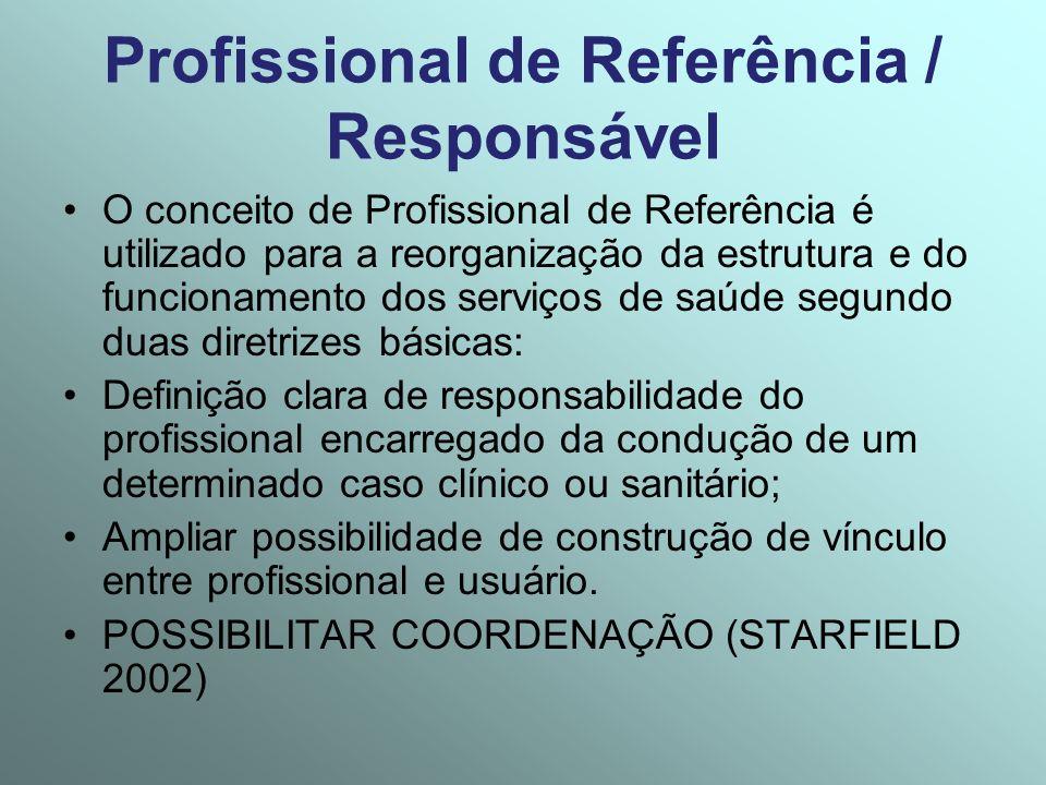 Profissional de Referência / Responsável O conceito de Profissional de Referência é utilizado para a reorganização da estrutura e do funcionamento dos