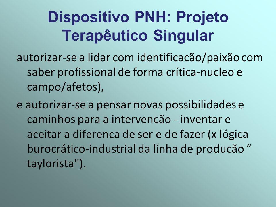 Dispositivo PNH: Projeto Terapêutico Singular autorizar-se a lidar com identificacão/paixão com saber profissional de forma crítica-nucleo e campo/afe