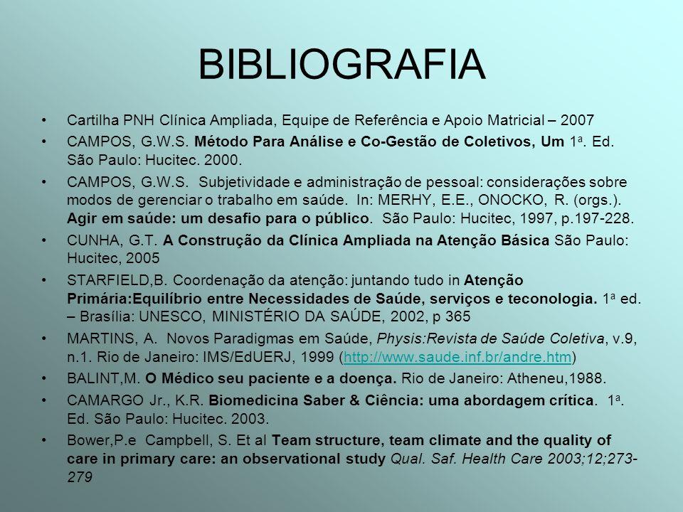 BIBLIOGRAFIA Cartilha PNH Clínica Ampliada, Equipe de Referência e Apoio Matricial – 2007 CAMPOS, G.W.S. Método Para Análise e Co-Gestão de Coletivos,
