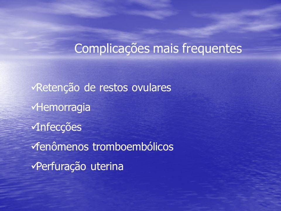Complicações mais frequentes Retenção de restos ovulares Hemorragia Infecções fenômenos tromboembólicos Perfuração uterina