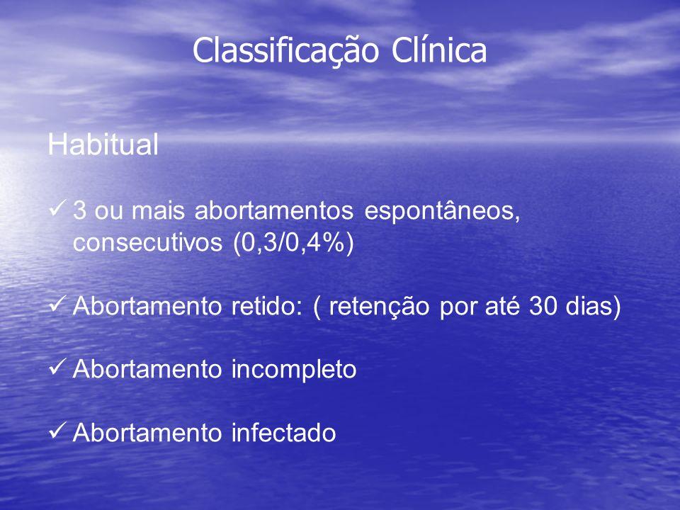Classificação Clínica Habitual 3 ou mais abortamentos espontâneos, consecutivos (0,3/0,4%) Abortamento retido: ( retenção por até 30 dias) Abortamento