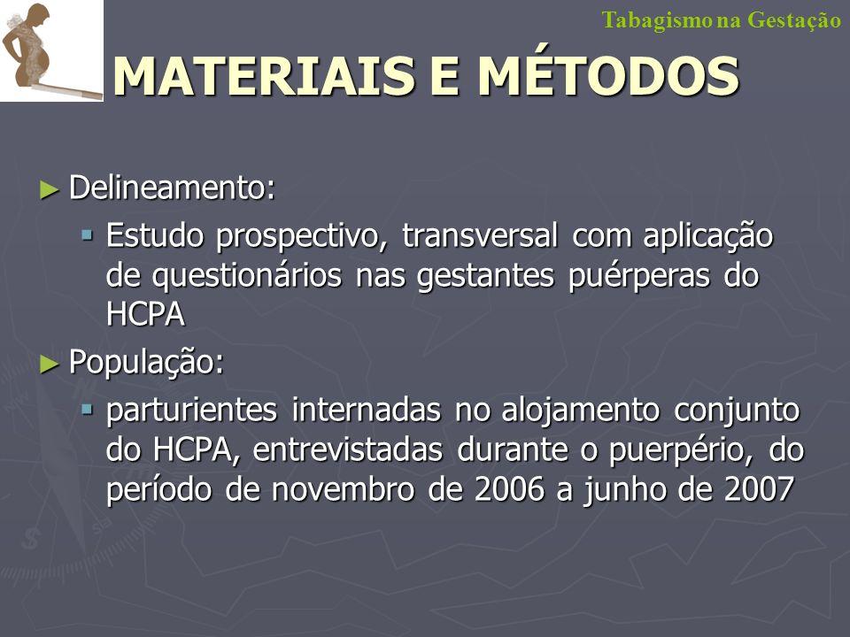 MATERIAIS E MÉTODOS Delineamento: Delineamento: Estudo prospectivo, transversal com aplicação de questionários nas gestantes puérperas do HCPA Estudo