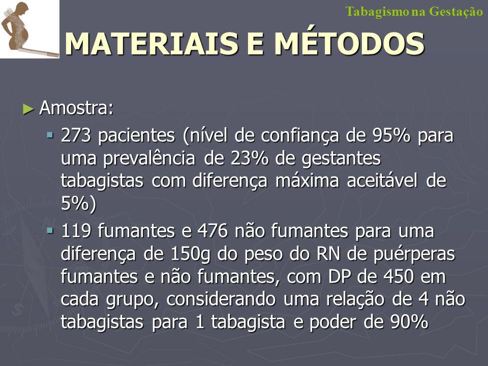 MATERIAIS E MÉTODOS Amostra: Amostra: 273 pacientes (nível de confiança de 95% para uma prevalência de 23% de gestantes tabagistas com diferença máxim