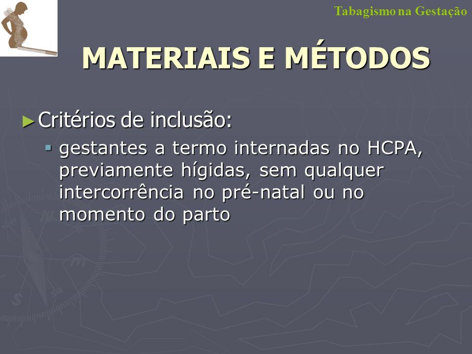 Critérios de inclusão: Critérios de inclusão: gestantes a termo internadas no HCPA, previamente hígidas, sem qualquer intercorrência no pré-natal ou n