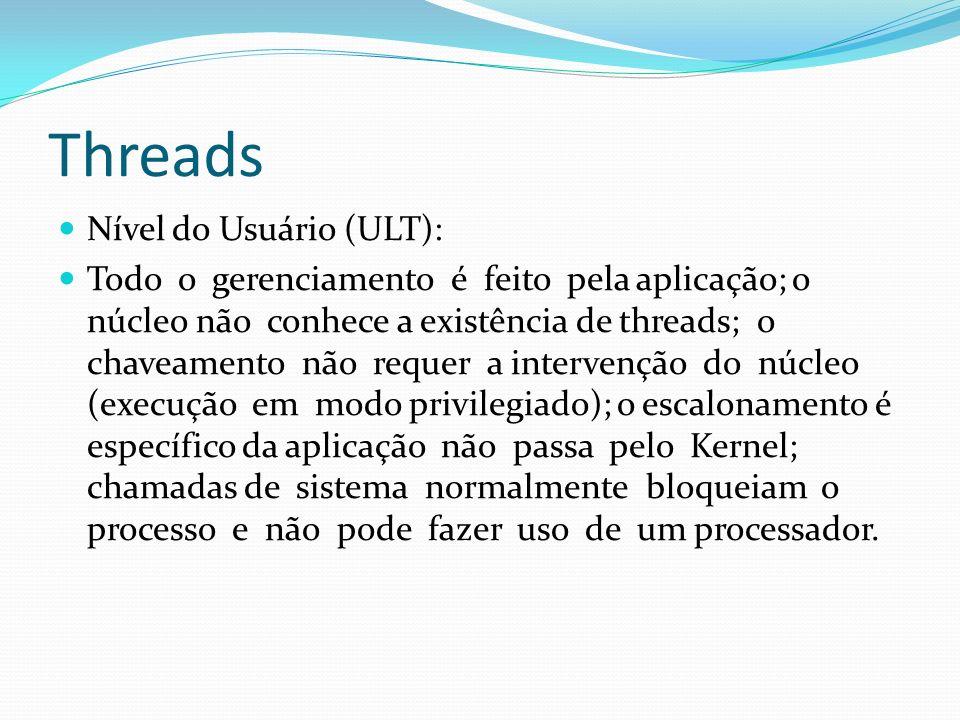 Threads Nível do Usuário (ULT): Todo o gerenciamento é feito pela aplicação; o núcleo não conhece a existência de threads; o chaveamento não requer a