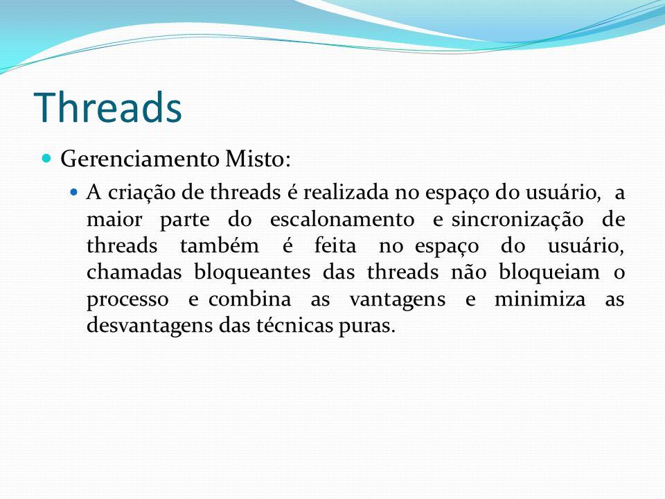 Threads Gerenciamento Misto: A criação de threads é realizada no espaço do usuário, a maior parte do escalonamento e sincronização de threads também é