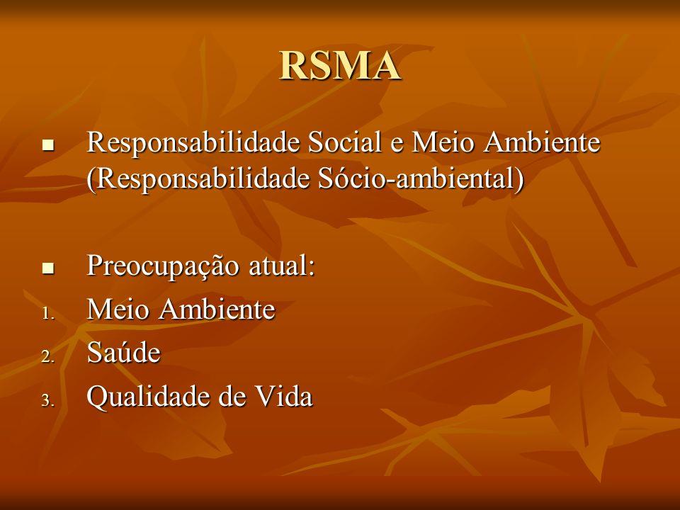 RSMA Responsabilidade Social e Meio Ambiente (Responsabilidade Sócio-ambiental) Responsabilidade Social e Meio Ambiente (Responsabilidade Sócio-ambien