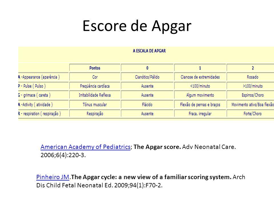 Escore de Apgar Pinheiro JMPinheiro JM.The Apgar cycle: a new view of a familiar scoring system.