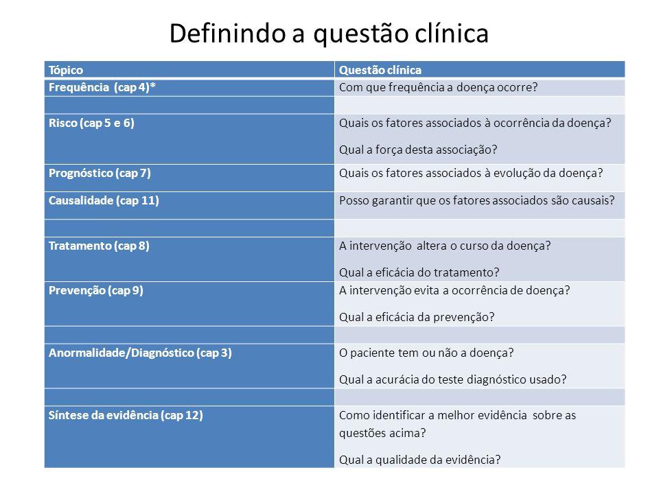 Definindo a questão clínica TópicoQuestão clínica Frequência (cap 4)*Com que frequência a doença ocorre.