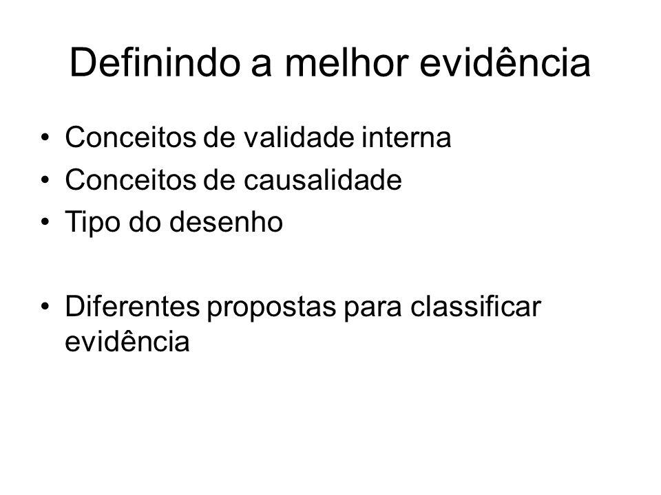 Definindo a melhor evidência Conceitos de validade interna Conceitos de causalidade Tipo do desenho Diferentes propostas para classificar evidência