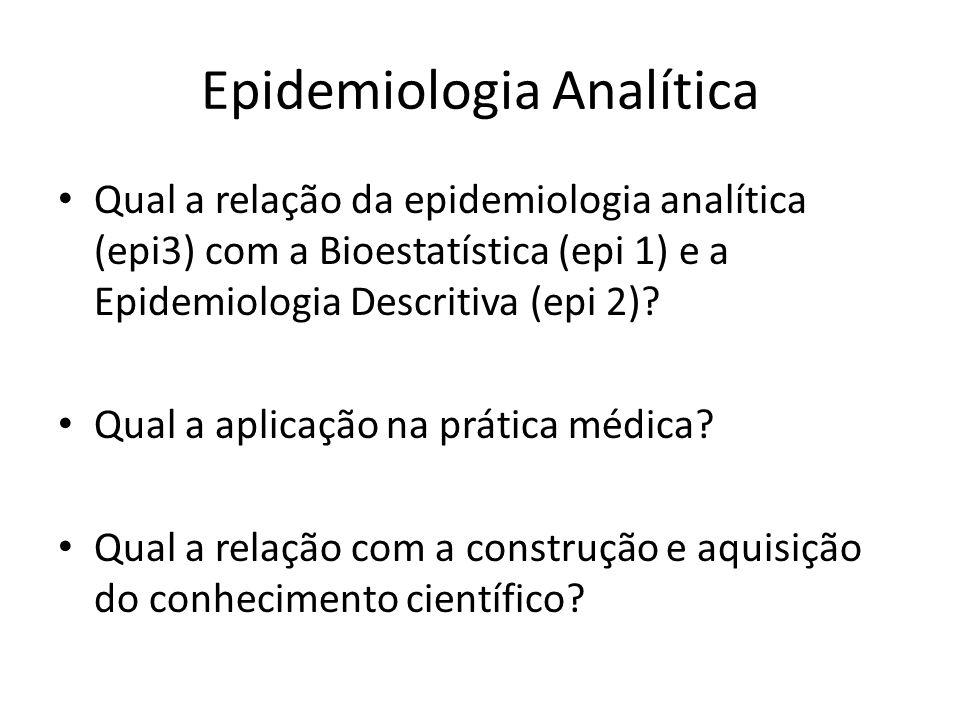 Epidemiologia Analítica Qual a relação da epidemiologia analítica (epi3) com a Bioestatística (epi 1) e a Epidemiologia Descritiva (epi 2).