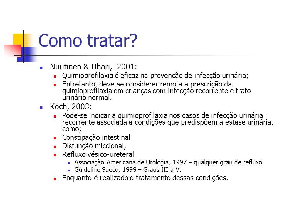 Como tratar? Nuutinen & Uhari, 2001: Quimioprofilaxia é eficaz na prevenção de infecção urinária; Entretanto, deve-se considerar remota a prescrição d