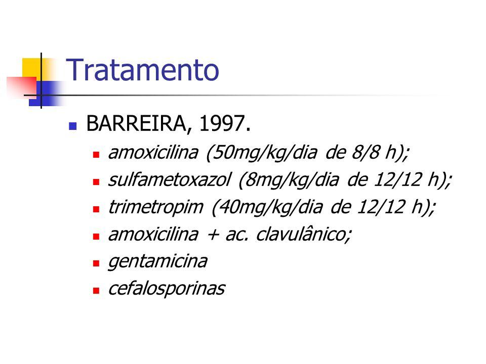 Tratamento BARREIRA, 1997. amoxicilina (50mg/kg/dia de 8/8 h); sulfametoxazol (8mg/kg/dia de 12/12 h); trimetropim (40mg/kg/dia de 12/12 h); amoxicili