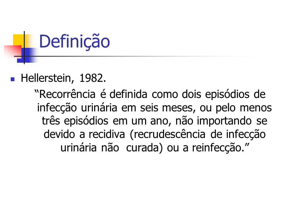 Definição Hellerstein, 1982. Recorrência é definida como dois episódios de infecção urinária em seis meses, ou pelo menos três episódios em um ano, nã