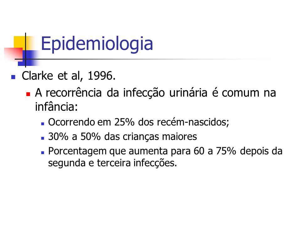 Clarke et al, 1996. A recorrência da infecção urinária é comum na infância: Ocorrendo em 25% dos recém-nascidos; 30% a 50% das crianças maiores Porcen