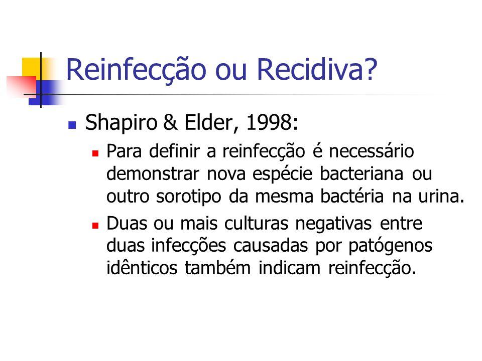 Reinfecção ou Recidiva? Shapiro & Elder, 1998: Para definir a reinfecção é necessário demonstrar nova espécie bacteriana ou outro sorotipo da mesma ba