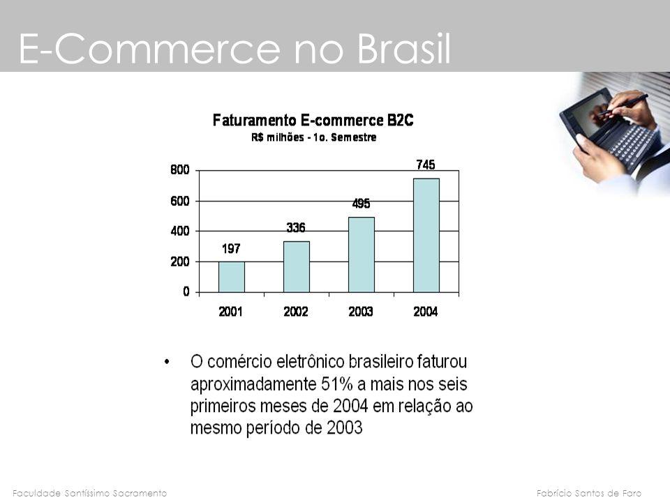 Fabrício Santos de FaroFaculdade Santíssimo Sacramento E-Commerce no Brasil