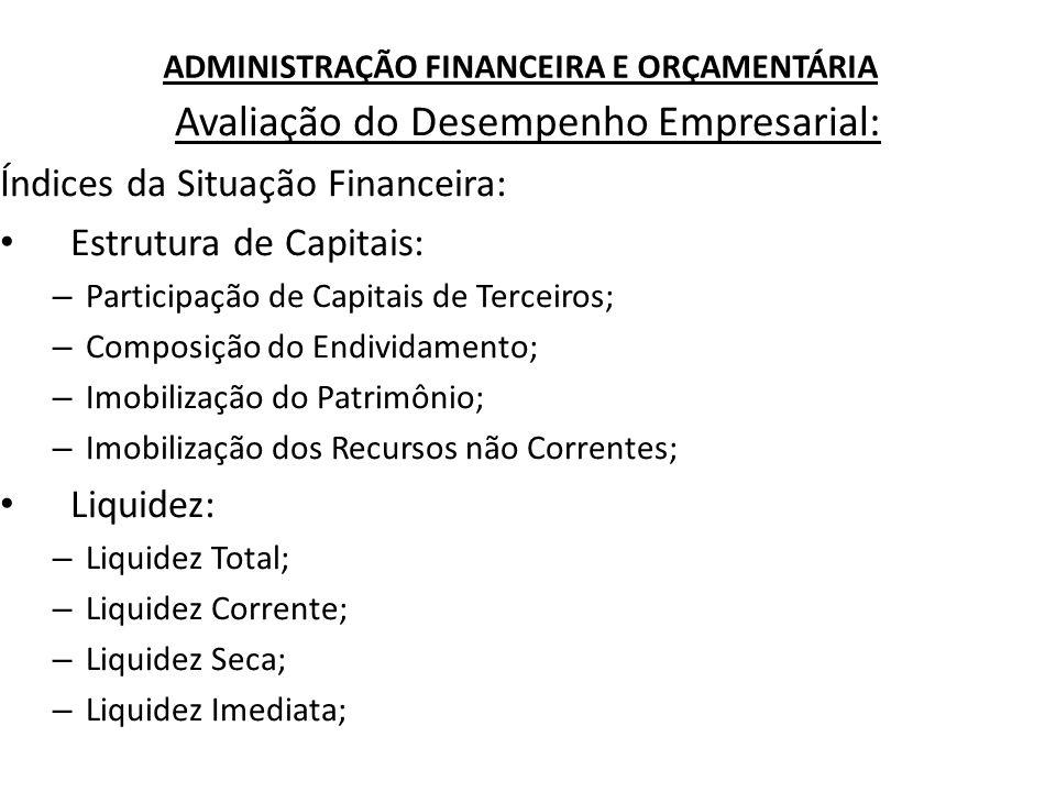 ADMINISTRAÇÃO FINANCEIRA E ORÇAMENTÁRIA Avaliação do Desempenho Empresarial: Índices da Situação Financeira: Estrutura de Capitais: – Participação de