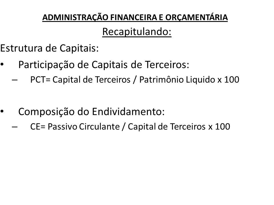 ADMINISTRAÇÃO FINANCEIRA E ORÇAMENTÁRIA Recapitulando: Estrutura de Capitais: Participação de Capitais de Terceiros: – PCT= Capital de Terceiros / Pat