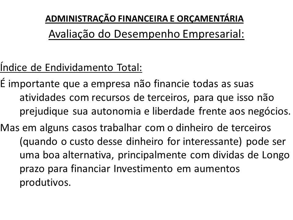 ADMINISTRAÇÃO FINANCEIRA E ORÇAMENTÁRIA Avaliação do Desempenho Empresarial: Índice de Endividamento Total: É importante que a empresa não financie to