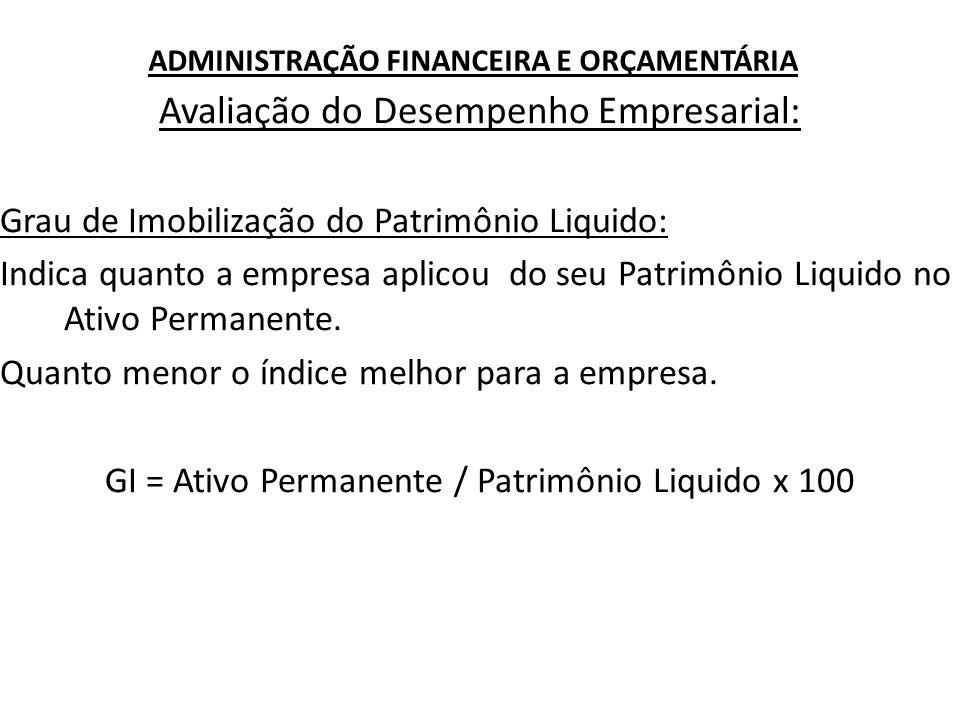 ADMINISTRAÇÃO FINANCEIRA E ORÇAMENTÁRIA Avaliação do Desempenho Empresarial: Grau de Imobilização do Patrimônio Liquido: Indica quanto a empresa aplic