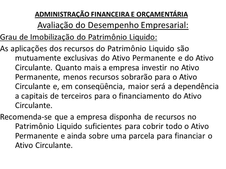 ADMINISTRAÇÃO FINANCEIRA E ORÇAMENTÁRIA Avaliação do Desempenho Empresarial: Grau de Imobilização do Patrimônio Liquido: As aplicações dos recursos do