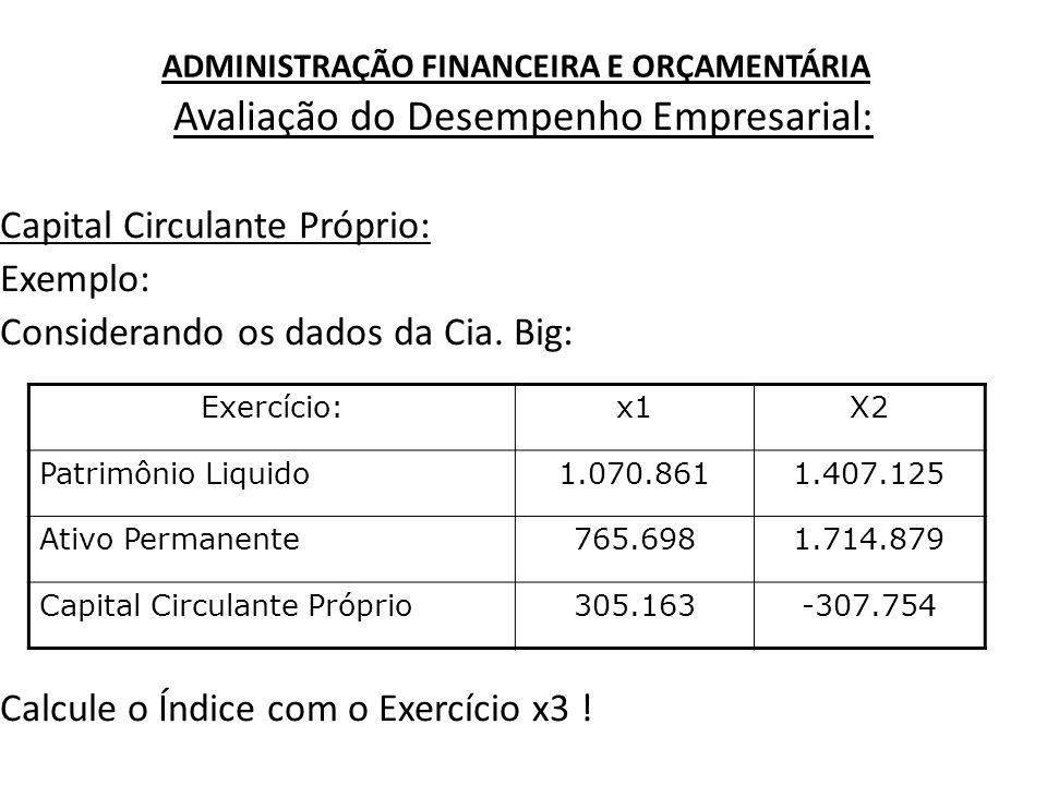 ADMINISTRAÇÃO FINANCEIRA E ORÇAMENTÁRIA Avaliação do Desempenho Empresarial: Capital Circulante Próprio: Exemplo: Considerando os dados da Cia. Big: C