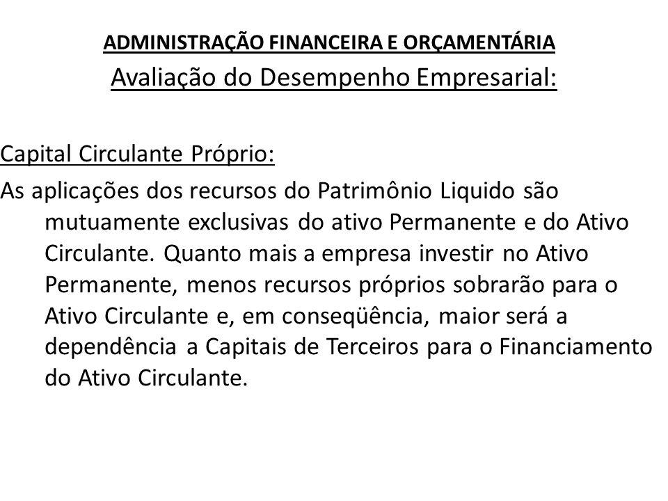 ADMINISTRAÇÃO FINANCEIRA E ORÇAMENTÁRIA Avaliação do Desempenho Empresarial: Capital Circulante Próprio: As aplicações dos recursos do Patrimônio Liqu