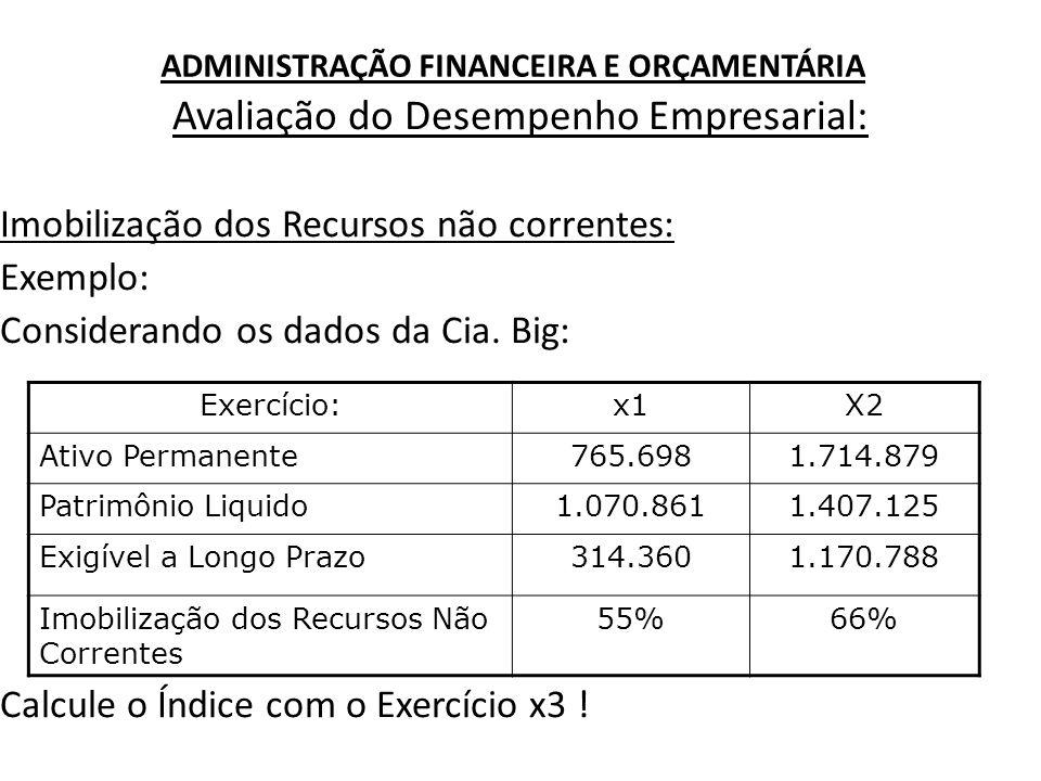 ADMINISTRAÇÃO FINANCEIRA E ORÇAMENTÁRIA Avaliação do Desempenho Empresarial: Imobilização dos Recursos não correntes: Exemplo: Considerando os dados d