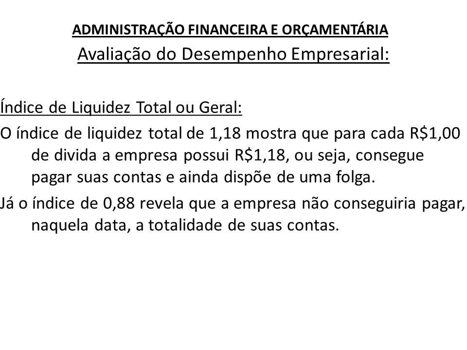 ADMINISTRAÇÃO FINANCEIRA E ORÇAMENTÁRIA Avaliação do Desempenho Empresarial: Índice de Liquidez Total ou Geral: O índice de liquidez total de 1,18 mos