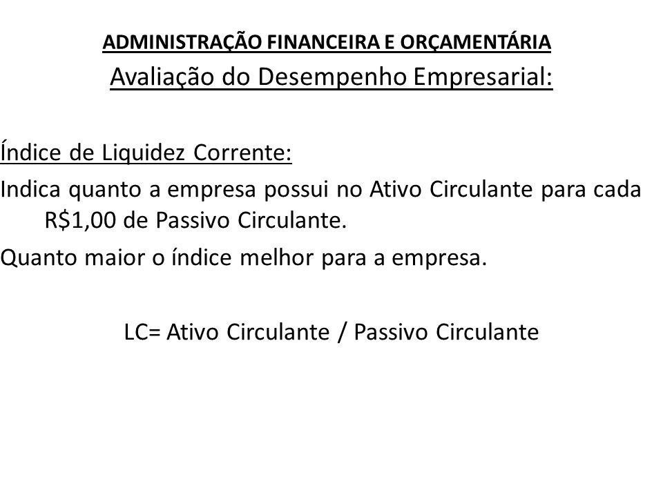 ADMINISTRAÇÃO FINANCEIRA E ORÇAMENTÁRIA Avaliação do Desempenho Empresarial: Índice de Liquidez Corrente: Indica quanto a empresa possui no Ativo Circ