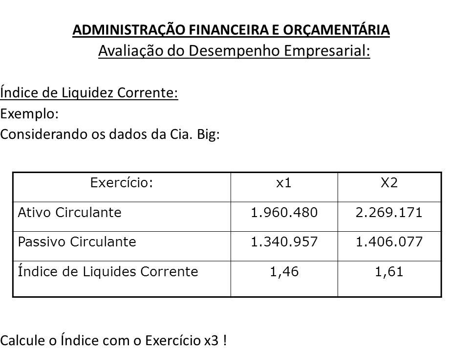 ADMINISTRAÇÃO FINANCEIRA E ORÇAMENTÁRIA Avaliação do Desempenho Empresarial: Índice de Liquidez Corrente: Exemplo: Considerando os dados da Cia. Big: