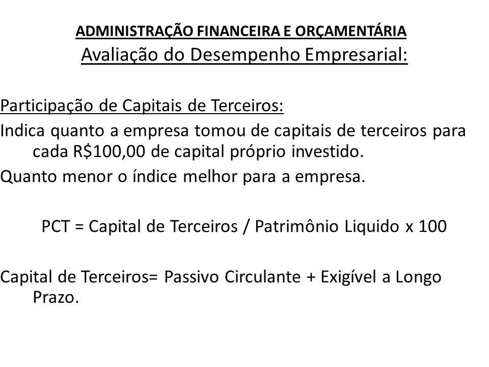 ADMINISTRAÇÃO FINANCEIRA E ORÇAMENTÁRIA Avaliação do Desempenho Empresarial: Participação de Capitais de Terceiros: Exemplo: Considerando os dados da Cia.