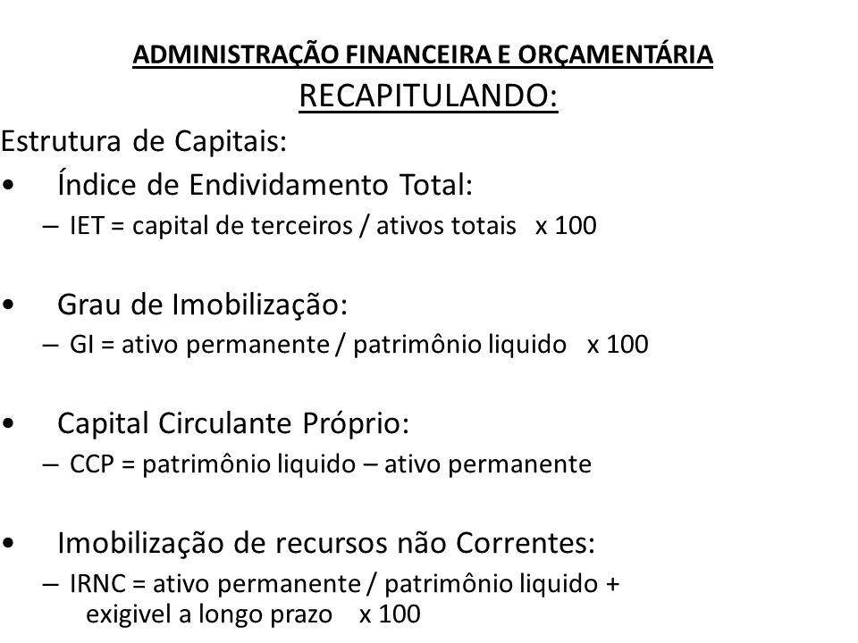 ADMINISTRAÇÃO FINANCEIRA E ORÇAMENTÁRIA RECAPITULANDO: Estrutura de Capitais: Índice de Endividamento Total: – IET = capital de terceiros / ativos tot
