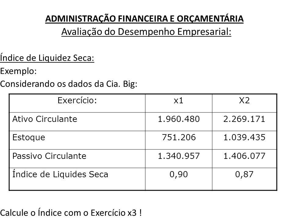 ADMINISTRAÇÃO FINANCEIRA E ORÇAMENTÁRIA Avaliação do Desempenho Empresarial: Índice de Liquidez Seca: Exemplo: Considerando os dados da Cia. Big: Calc