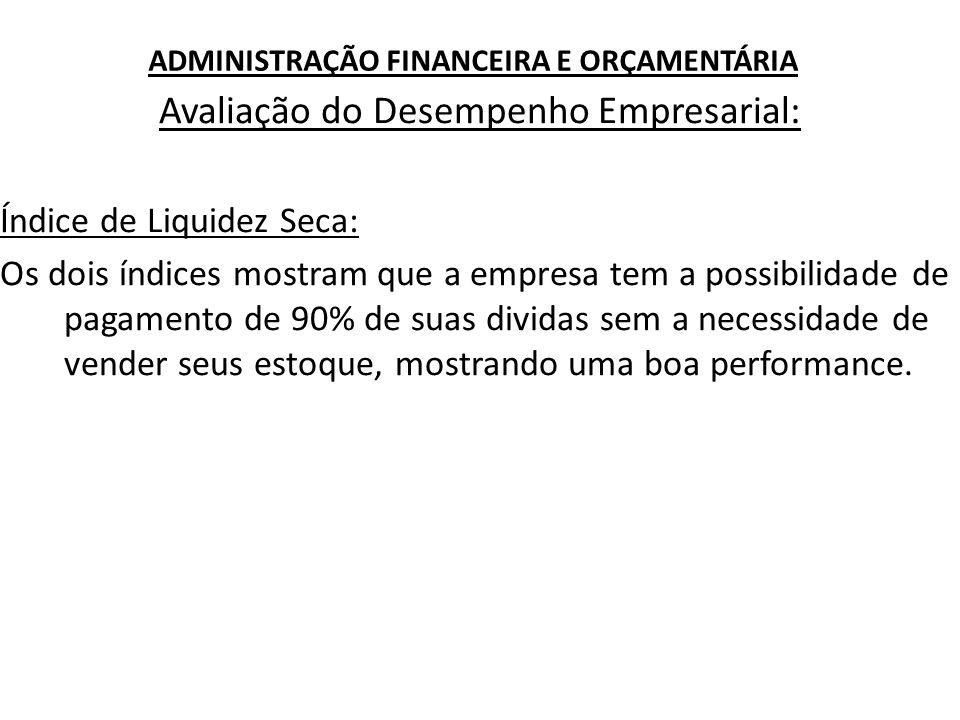 ADMINISTRAÇÃO FINANCEIRA E ORÇAMENTÁRIA Avaliação do Desempenho Empresarial: Índice de Liquidez Seca: Os dois índices mostram que a empresa tem a poss