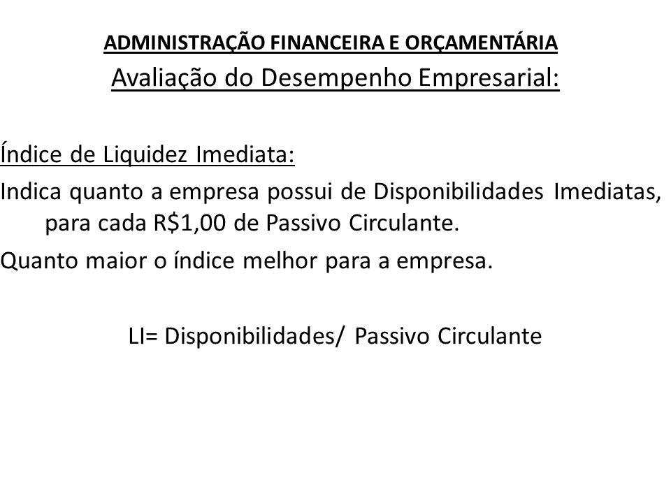 ADMINISTRAÇÃO FINANCEIRA E ORÇAMENTÁRIA Avaliação do Desempenho Empresarial: Índice de Liquidez Imediata: Indica quanto a empresa possui de Disponibil
