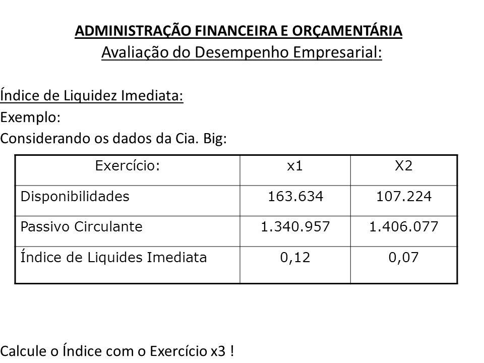ADMINISTRAÇÃO FINANCEIRA E ORÇAMENTÁRIA Avaliação do Desempenho Empresarial: Índice de Liquidez Imediata: Exemplo: Considerando os dados da Cia. Big: