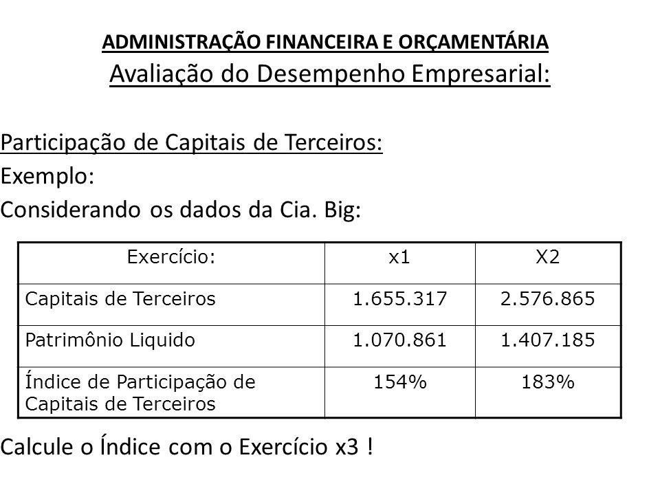 ADMINISTRAÇÃO FINANCEIRA E ORÇAMENTÁRIA Avaliação do Desempenho Empresarial: Participação de Capitais de Terceiros: Exemplo: Considerando os dados da