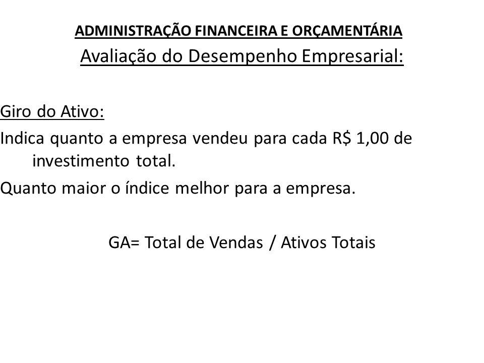 ADMINISTRAÇÃO FINANCEIRA E ORÇAMENTÁRIA Avaliação do Desempenho Empresarial: Giro do Ativo: Indica quanto a empresa vendeu para cada R$ 1,00 de invest