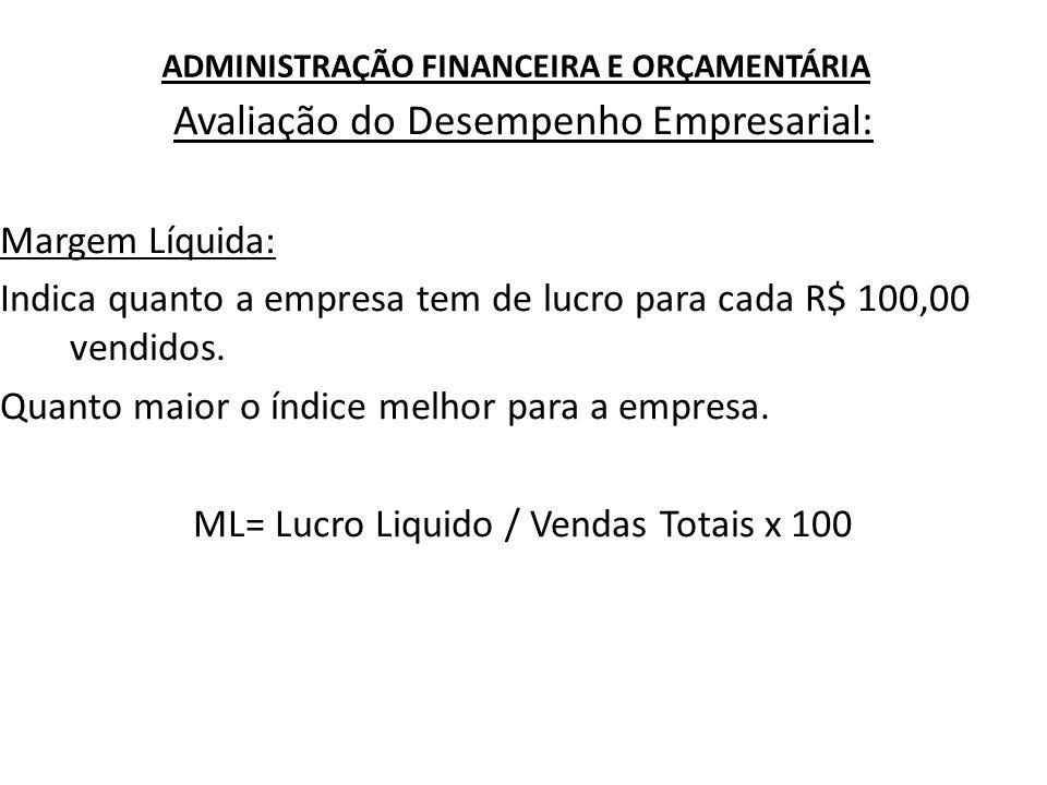 ADMINISTRAÇÃO FINANCEIRA E ORÇAMENTÁRIA Avaliação do Desempenho Empresarial: Margem Líquida: Indica quanto a empresa tem de lucro para cada R$ 100,00