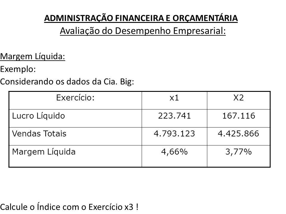 ADMINISTRAÇÃO FINANCEIRA E ORÇAMENTÁRIA Avaliação do Desempenho Empresarial: Margem Líquida: Exemplo: Considerando os dados da Cia. Big: Calcule o Índ