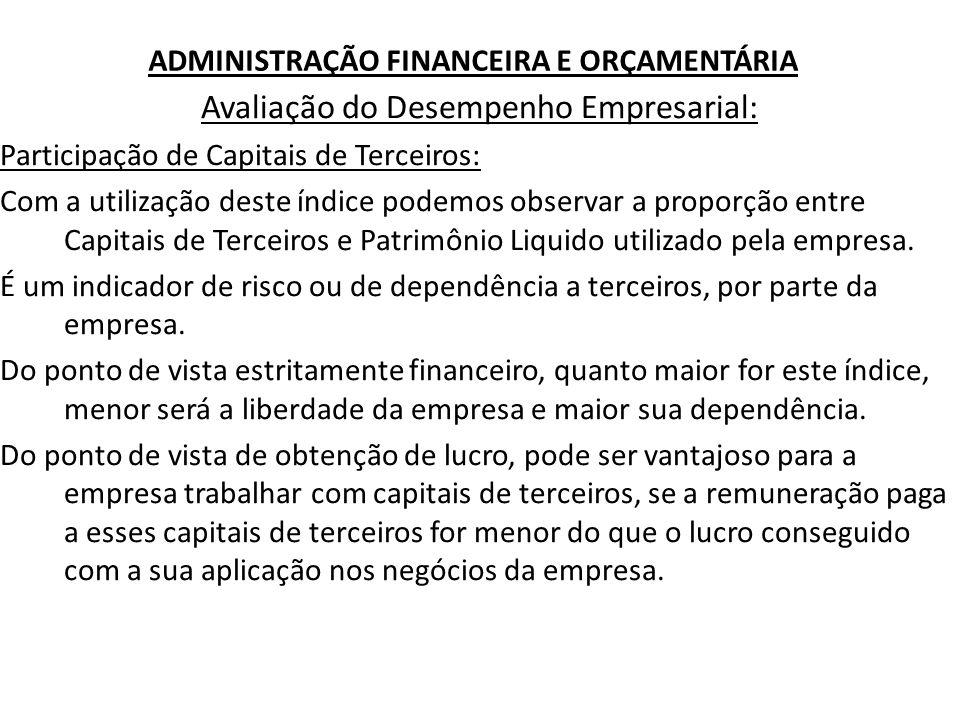 ADMINISTRAÇÃO FINANCEIRA E ORÇAMENTÁRIA Avaliação do Desempenho Empresarial: Índice de Liquidez Total ou Geral: Exemplo: Considerando os dados da Cia.