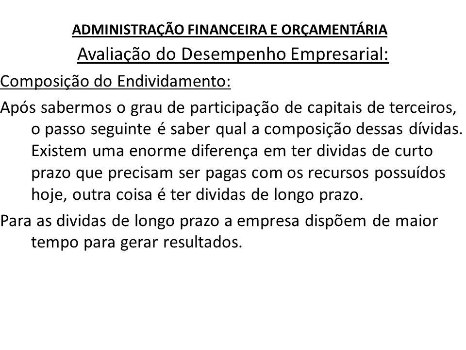 ADMINISTRAÇÃO FINANCEIRA E ORÇAMENTÁRIA Avaliação do Desempenho Empresarial: Composição do Endividamento: Após sabermos o grau de participação de capi