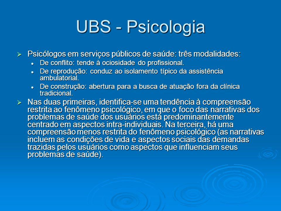 UBS - Psicologia Psicólogos em serviços públicos de saúde: três modalidades: Psicólogos em serviços públicos de saúde: três modalidades: De conflito: