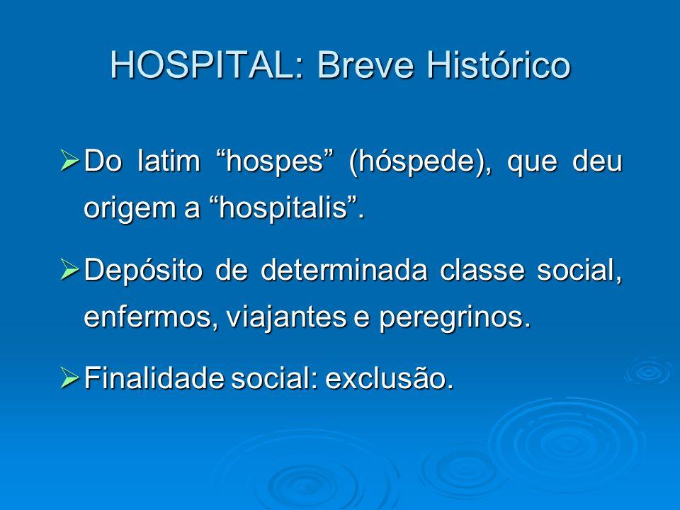 HOSPITAL: Breve Histórico Do latim hospes (hóspede), que deu origem a hospitalis. Do latim hospes (hóspede), que deu origem a hospitalis. Depósito de