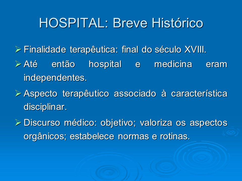 HOSPITAL: Breve Histórico Finalidade terapêutica: final do século XVIII. Finalidade terapêutica: final do século XVIII. Até então hospital e medicina