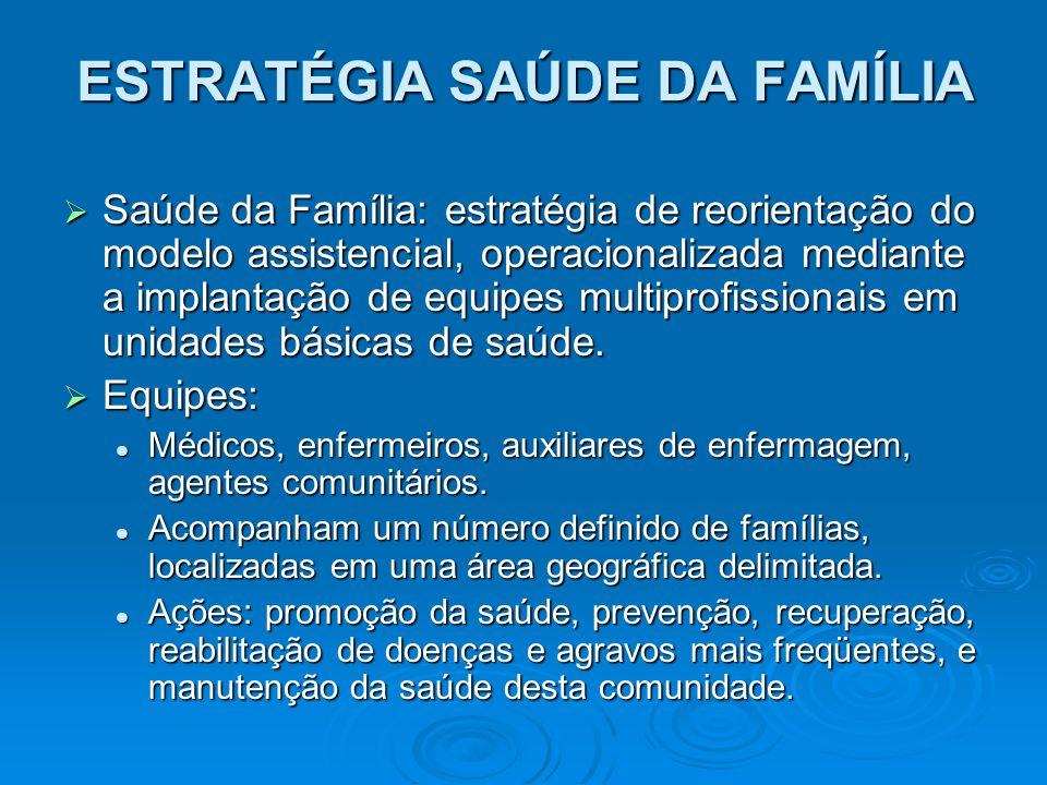 ESTRATÉGIA SAÚDE DA FAMÍLIA Saúde da Família: estratégia de reorientação do modelo assistencial, operacionalizada mediante a implantação de equipes mu