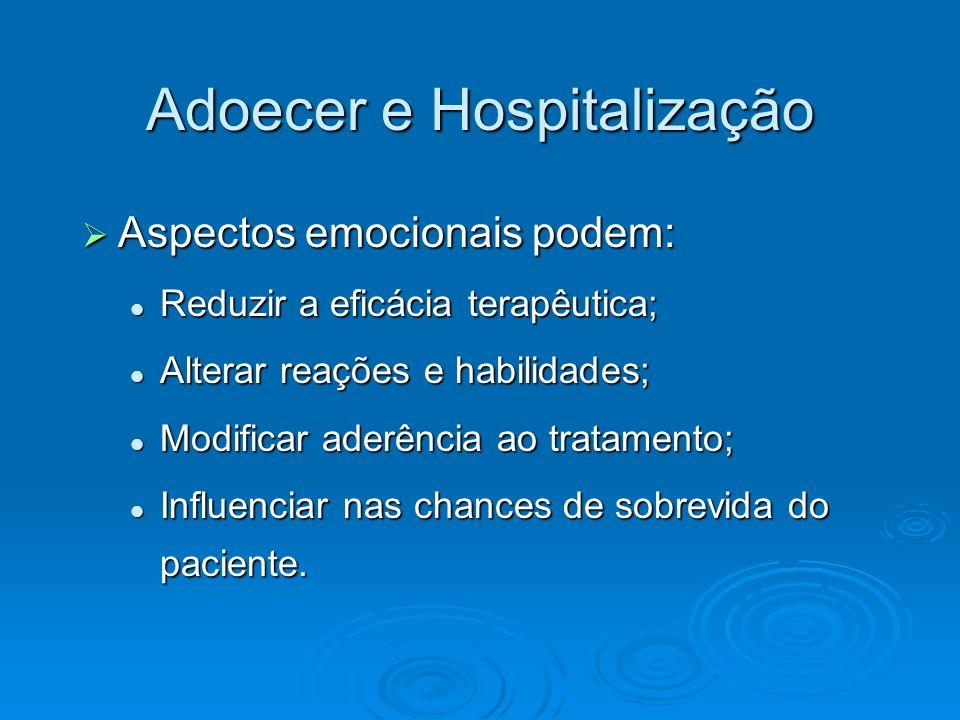 Adoecer e Hospitalização Aspectos emocionais podem: Aspectos emocionais podem: Reduzir a eficácia terapêutica; Reduzir a eficácia terapêutica; Alterar