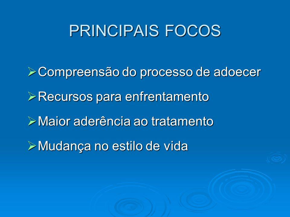 PRINCIPAIS FOCOS Compreensão do processo de adoecer Compreensão do processo de adoecer Recursos para enfrentamento Recursos para enfrentamento Maior a